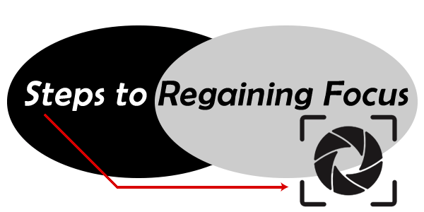 regaining focus